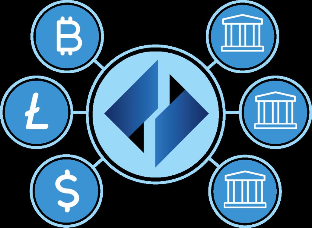 Deltix CryptoCortex diagram